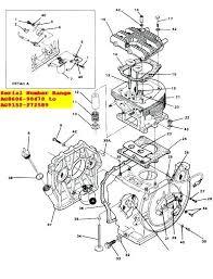 2007 yamaha g22e wiring diagram 2007 wiring diagrams
