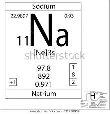 Basic Periodic Table Periodic Table Element Aluminium Basic Properties Stock Vector
