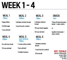 best 25 get lean meal plan ideas on pinterest healthy eating
