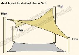 Triangle Awning Canopies Hdpe Triangular Sun Shade Net 3m X 3m X3m Combination Shade Sail