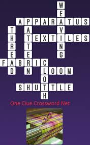 Drapery Material Crossword Net Fabric Crossword U0026 Patio Furniture Material For Slings Patio