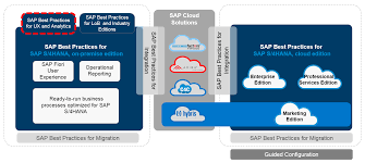 sap ux tutorial now available sap best practices for ux in s 4hana sap blogs
