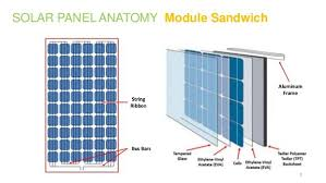 6 3 kilowatt ground mount home solar array 18 steps with pictures