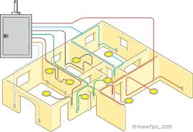 collection electrical wiring diagrams simple classic decoration
