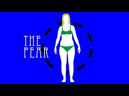 how to dress for your pear body shape youtube