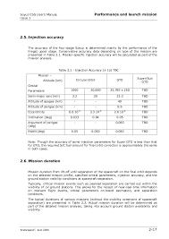 this soyuz user u0027s manual provides essential data on the soyuz launch u2026