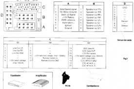 porsche cayenne radio wiring diagram 4k wallpapers