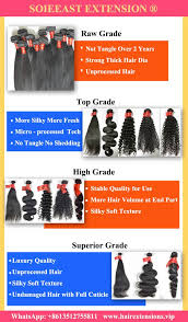 raw hair dye color chart cheap human hair bundles raw hair 1 piece 100g 10 30 body wave