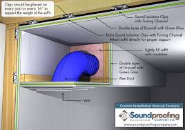 How To Soundproof A Basement Ceiling by Ventilation In A Sealed Soundproof Room Building Dead Vent System