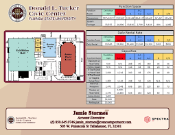 Florida State University Campus Map by Student Activities Event Planning Donald L Tucker Civic Center
