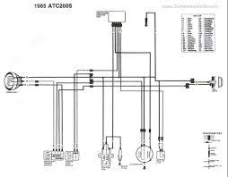 Atv Solenoid Wiring Diagram Superwinch Solenoid Switch Wiring Diagram Wiring Diagrams
