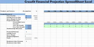 Financial Dashboard Template For Excel by Kpi Dashboard Template Excel Exceltemple