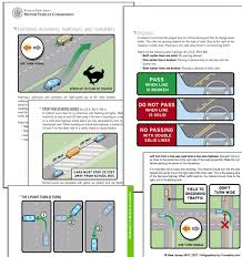 tips for driving a new car 15 best drivers ed images on driving