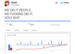Google Memes - people are googling memes more than jesus christ