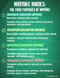 Sample Of A Narrative Essay Writing Modes The Four Purposes Of Writing