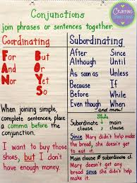 conjunctions mrs warner u0027s 4th grade classroom