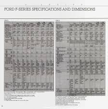 1988 F250 Diesel Auto Brochures