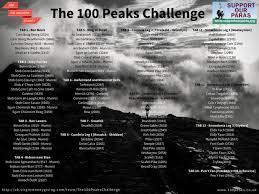 The Original Challenge The 100 Peaks 100 Peaks Challenge