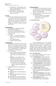 Er Nurse Responsibilities 928 Best Nursing Images On Pinterest Nursing Schools Nursing