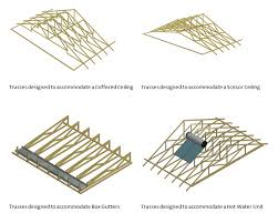 timber roof trusses design u0026 framing pryda australia