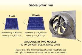 natural light energy systems natural light energy systems solar attic fan gable 20 watt