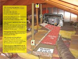 attic furnace passageway and platform installations requirements