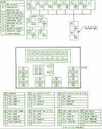 1995 dodge dakota pickup fuse box diagram u2013 circuit wiring diagrams
