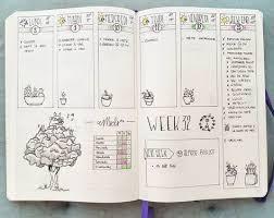 drawing layout en espanol in my office bullet journaling rétrospective 6 mois de bullet