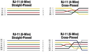 australian telephone line wiring efcaviation com