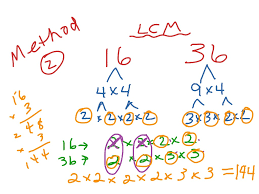 least common multiple lcm math fractions elementary math