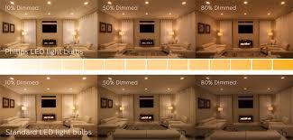 cheap led light bulbs for your home lighting supply
