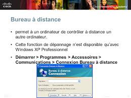 controle de bureau a distance chapitre 5 systèmes d exploitation ppt télécharger