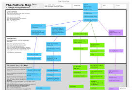 Strategy Map Games For Vision And Strategy Meetings U2013 Gamestorming