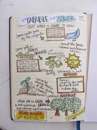 a lively hope scripture journal printable the parable of the sower