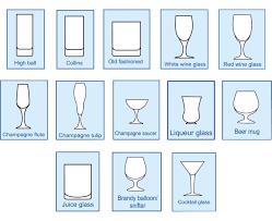 images for u003e types of cocktail glasses vintage finds pinterest
