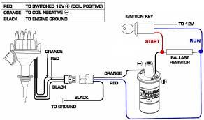 wiring subwoofer wiring diagram if your component subwoofer has 4