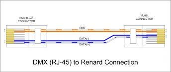 light o rama software for mac lor usb adapter lor controller lor controller renard 32 plus