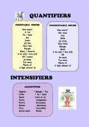 worksheet quantifiers and intensifiers