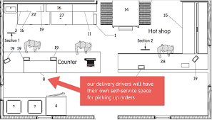 pizza shop floor plan 7 solutions to skyrocket kitchen efficiency dodo pizza story