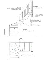 Staircase Banister Kits Stairs Inspiring Wood Stair Parts Wood Stair Parts Stair