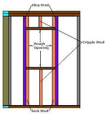 Windows That Open Out Ideas 31 Best Basement Window Project Images On Pinterest Basement