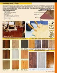 laminated wooden flooring laminated wooden flooring importer