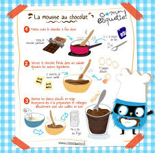 cuisiner avec des enfants 196 best recettes image enfants images on illustrated