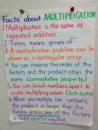 452 best math multiplication images on pinterest activities