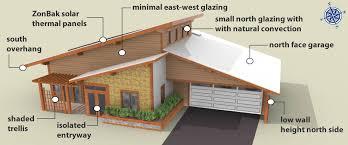 passive solar home design plans figure exle house employs many passive solar design house plans