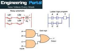 logic gates vs ladder logic circuits youtube