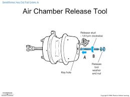 chapter 31 air brake servicing ppt video online download