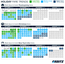 the best days to book travel 2015 orbitz