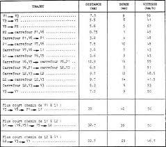 unit de mesure cuisine note technique du gepan 7 1 2