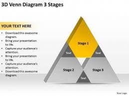 3d venn diagram stages ppt non profit business plan template